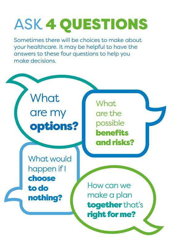 shared decision making four questions